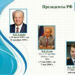 Президент Российской Федерации — наш выбор